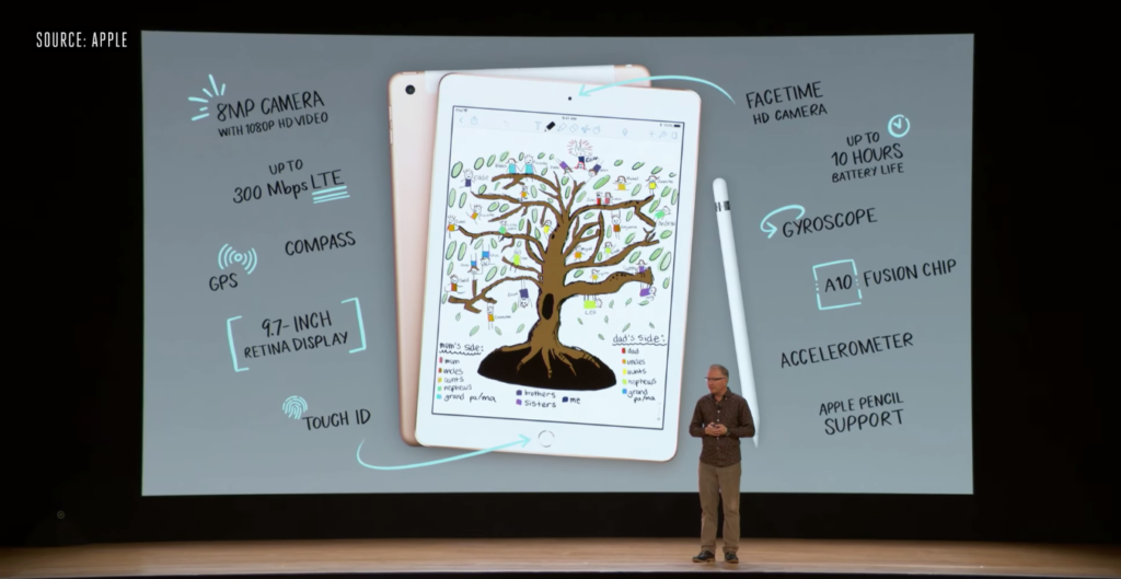 Apple Unveils New 9.7 Inch iPad At Educational Event